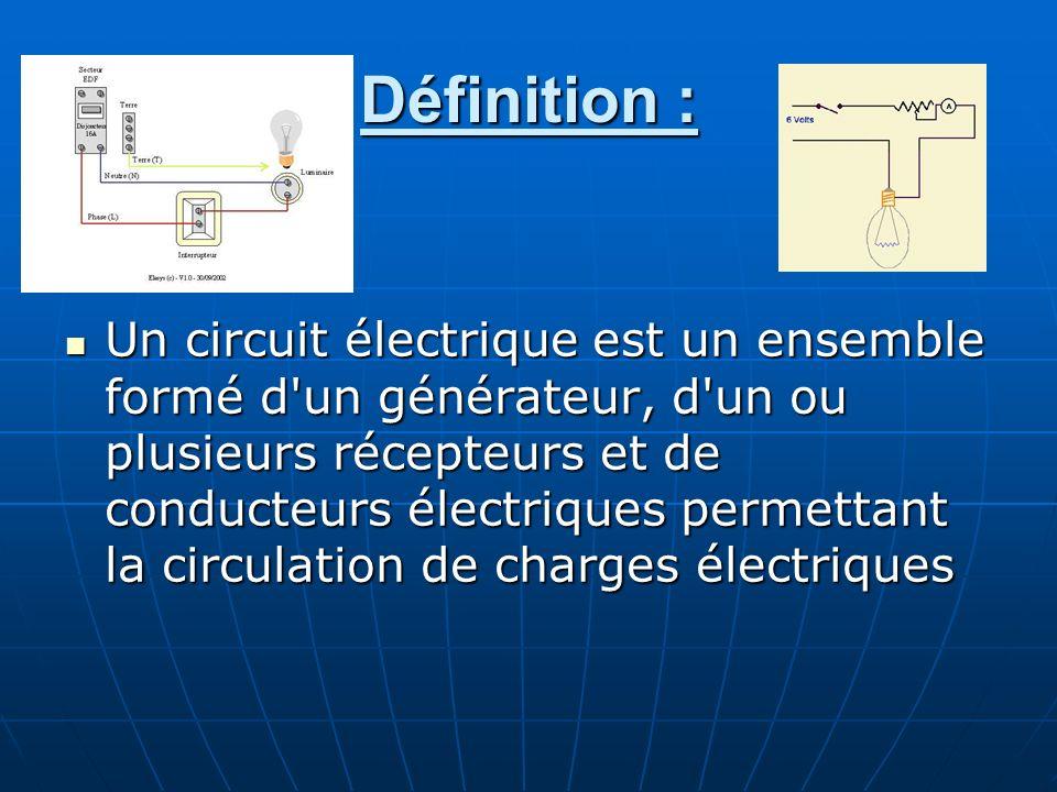 Définition : Un circuit électrique est un ensemble formé d'un générateur, d'un ou plusieurs récepteurs et de conducteurs électriques permettant la cir