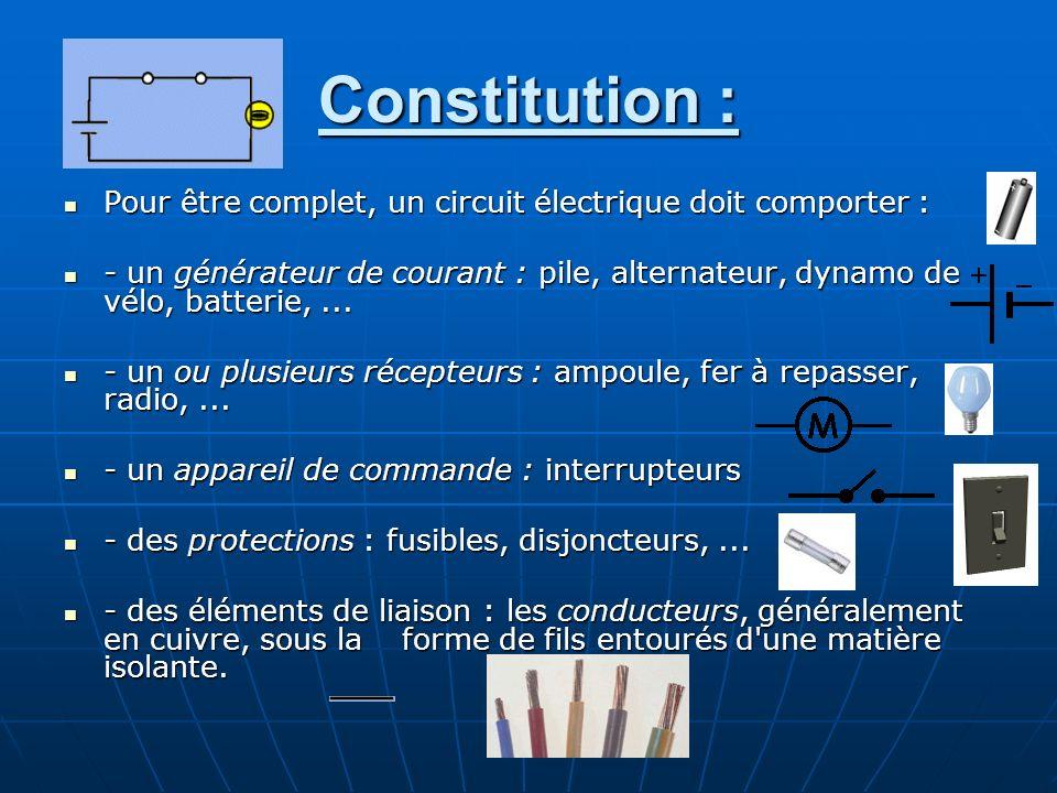 Constitution : Pour être complet, un circuit électrique doit comporter : Pour être complet, un circuit électrique doit comporter : - un générateur de