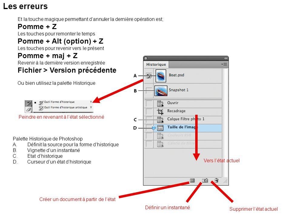 Les erreurs Et la touche magique permettant dannuler la dernière opération est; Pomme + Z Les touches pour remonter le temps Pomme + Alt (option) + Z