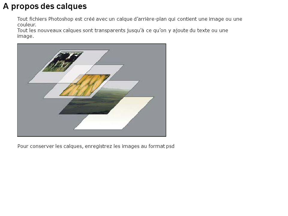 A propos des calques Tout fichiers Photoshop est créé avec un calque darrière-plan qui contient une image ou une couleur. Tout les nouveaux calques so