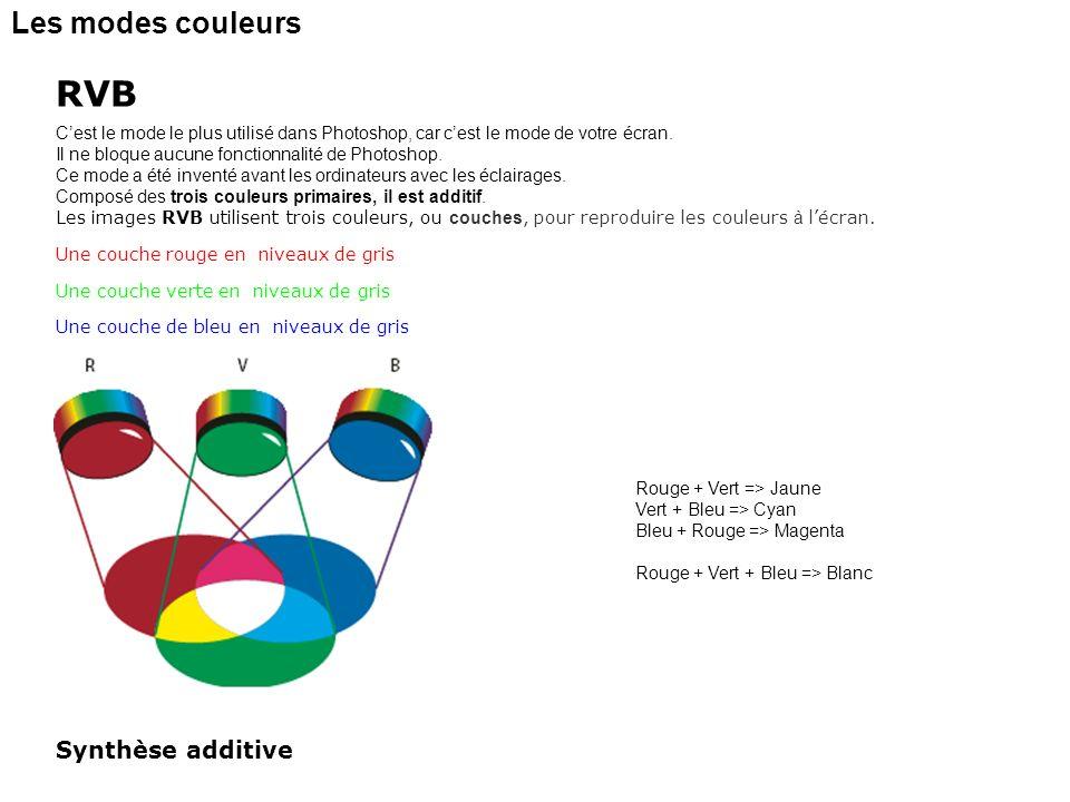 Les modes couleurs Cest le mode le plus utilisé dans Photoshop, car cest le mode de votre écran. Il ne bloque aucune fonctionnalité de Photoshop. Ce m