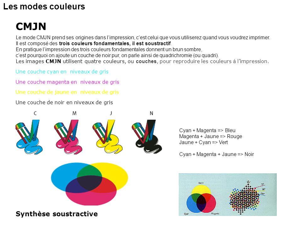 Les modes couleurs Le mode CMJN prend ses origines dans limpression, cest celui que vous utiliserez quand vous voudrez imprimer. Il est composé des tr
