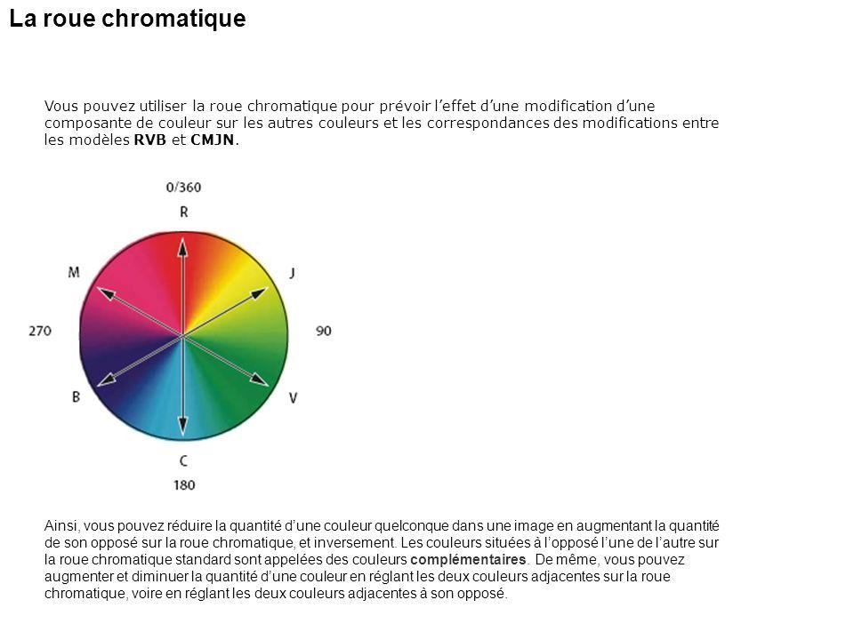 La roue chromatique Vous pouvez utiliser la roue chromatique pour prévoir leffet dune modification dune composante de couleur sur les autres couleurs