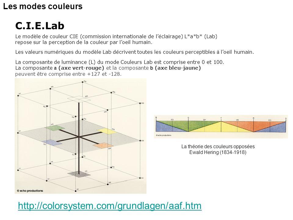 Les modes couleurs Le modèle de couleur CIE (commission internationale de léclairage) L*a*b* (Lab) repose sur la perception de la couleur par loeil hu
