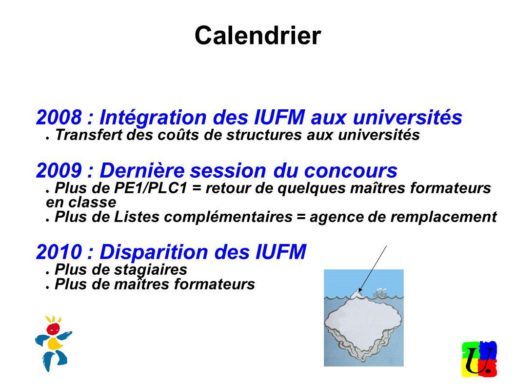 Calendrier 2008 : Intégration des IUFM aux universités Transfert des coûts de structures aux universités 2009 : Dernière session du concours Plus de P