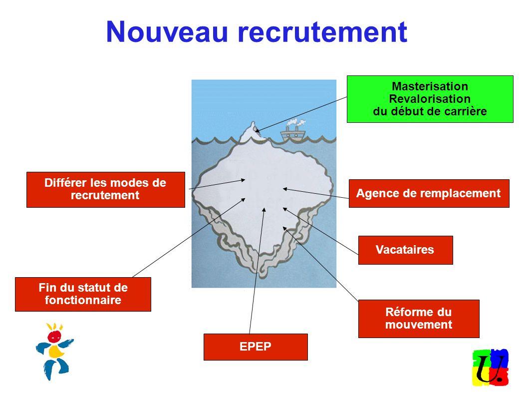 Nouveau recrutement Masterisation Revalorisation du début de carrière Différer les modes de recrutement Agence de remplacement EPEP Fin du statut de fonctionnaire Vacataires Réforme du mouvement