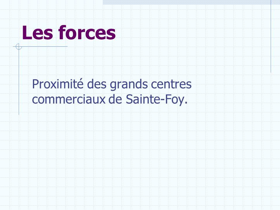 Les forces Proximité des grands centres commerciaux de Sainte-Foy.