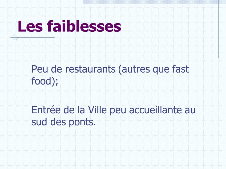 Les faiblesses Peu de restaurants (autres que fast food); Entrée de la Ville peu accueillante au sud des ponts.