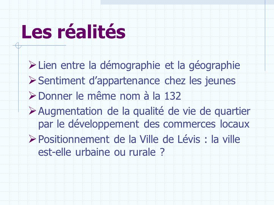 Les réalités Lien entre la démographie et la géographie Sentiment dappartenance chez les jeunes Donner le même nom à la 132 Augmentation de la qualité