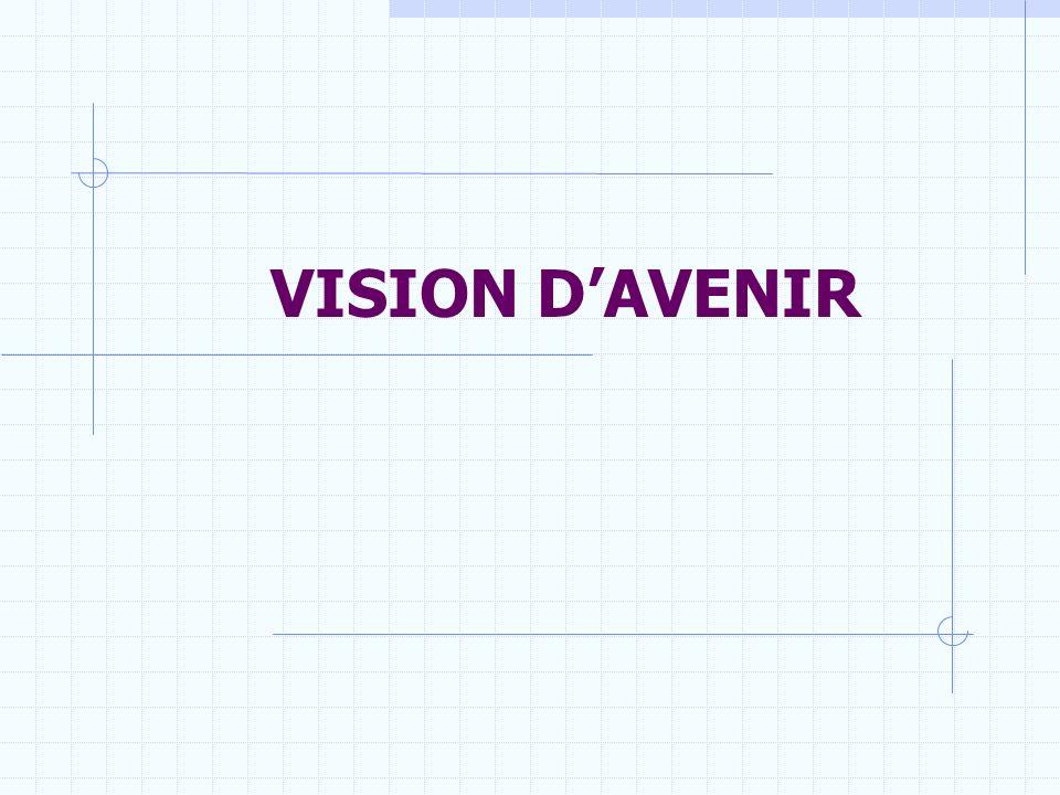 VISION DAVENIR