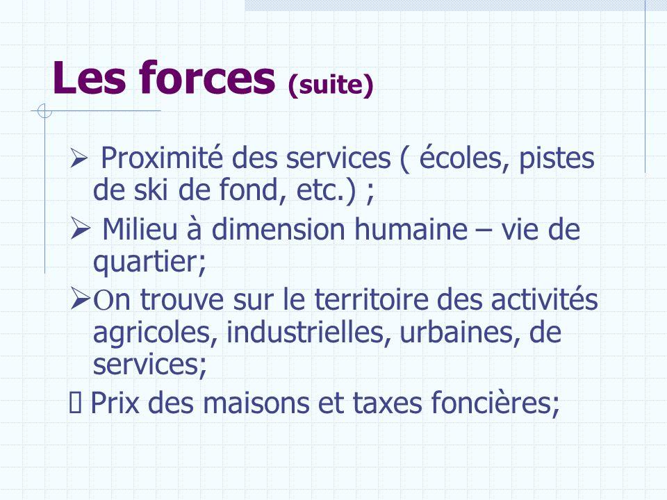 Les forces (suite) Proximité des services ( écoles, pistes de ski de fond, etc.) ; Milieu à dimension humaine – vie de quartier; O n trouve sur le ter