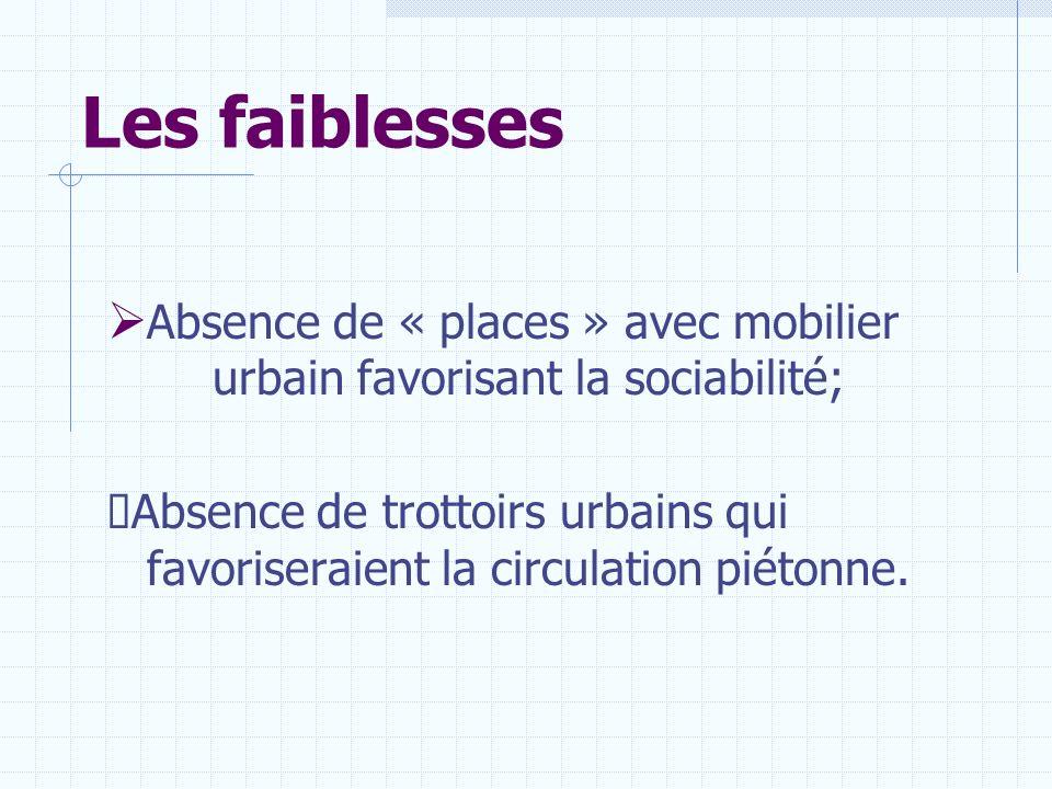 Les faiblesses Absence de « places » avec mobilier urbain favorisant la sociabilité; Absence de trottoirs urbains qui favoriseraient la circulation pi