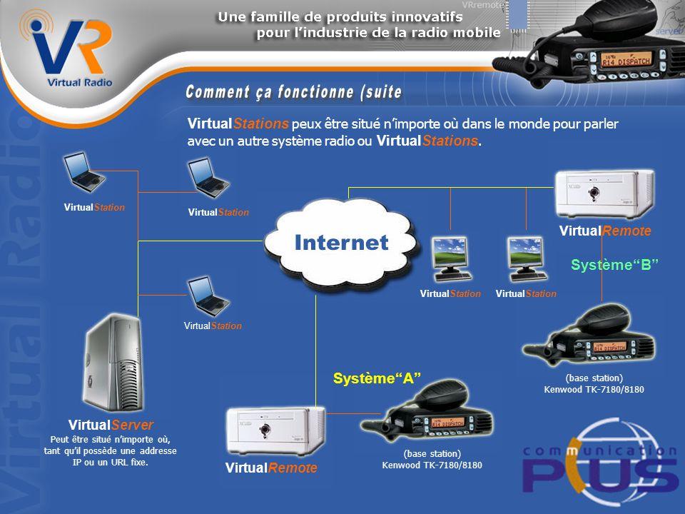 VirtualStations peux être situé nimporte où dans le monde pour parler avec un autre système radio ou VirtualStations.