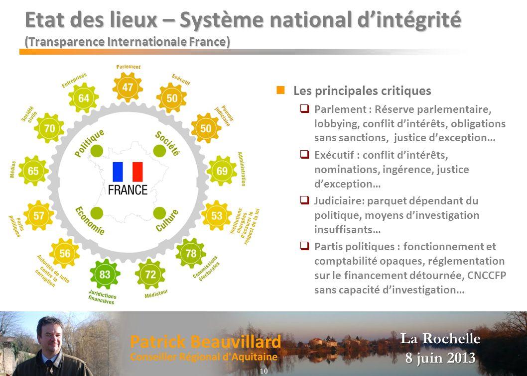 La Rochelle 8 juin 2013 Etat des lieux – Système national dintégrité (Transparence Internationale France) Les principales critiques Parlement : Réserv