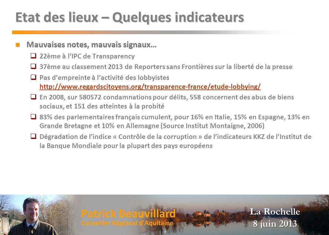 La Rochelle 8 juin 2013 Etat des lieux – Quelques indicateurs Mauvaises notes, mauvais signaux… Mauvaises notes, mauvais signaux… 22ème à lIPC de Tran