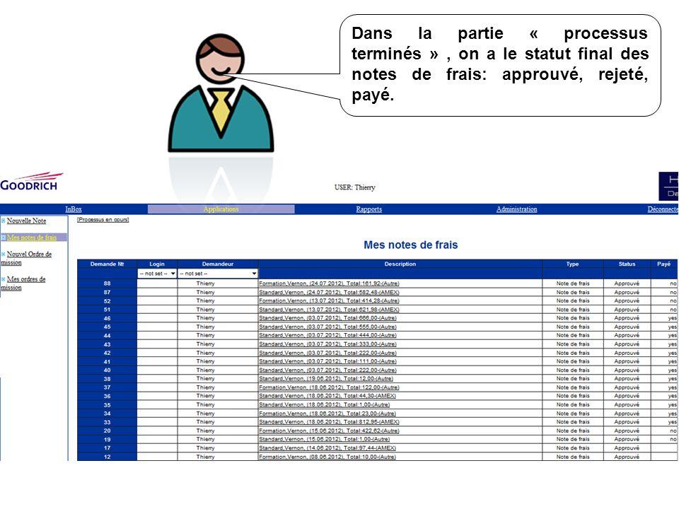 Dans la partie « processus terminés », on a le statut final des notes de frais: approuvé, rejeté, payé.