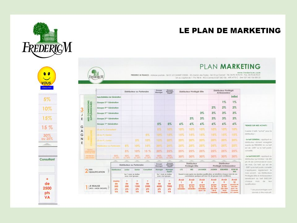 LE PLAN DE MARKETING
