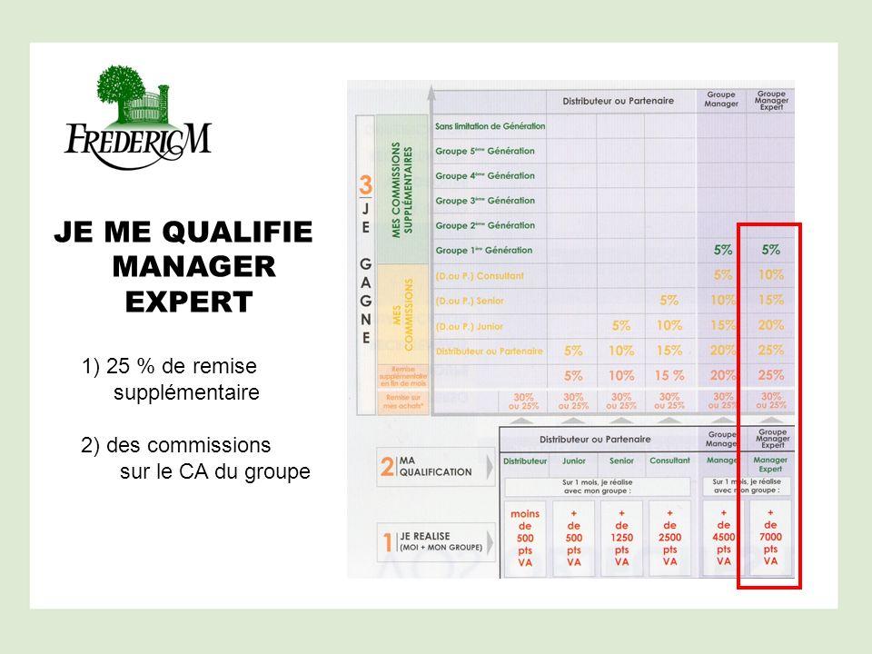 JE ME QUALIFIE MANAGER EXPERT 1) 25 % de remise supplémentaire 2) des commissions sur le CA du groupe