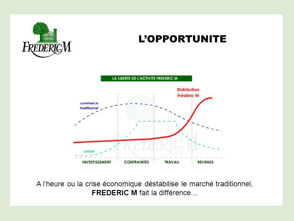 LOPPORTUNITE A lheure ou la crise économique déstabilise le marché traditionnel, FREDERIC M fait la différence…