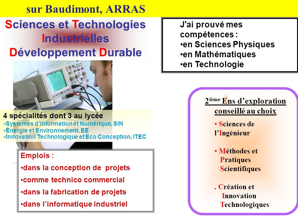 Sciences et Technologies Industrielles Développement Durable J'ai prouvé mes compétences : en Sciences Physiques en Mathématiques en Technologie 4 spé
