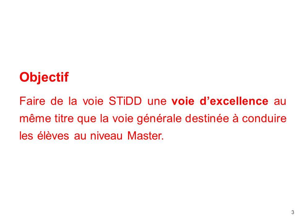 3 Objectif Faire de la voie STiDD une voie dexcellence au même titre que la voie générale destinée à conduire les élèves au niveau Master.