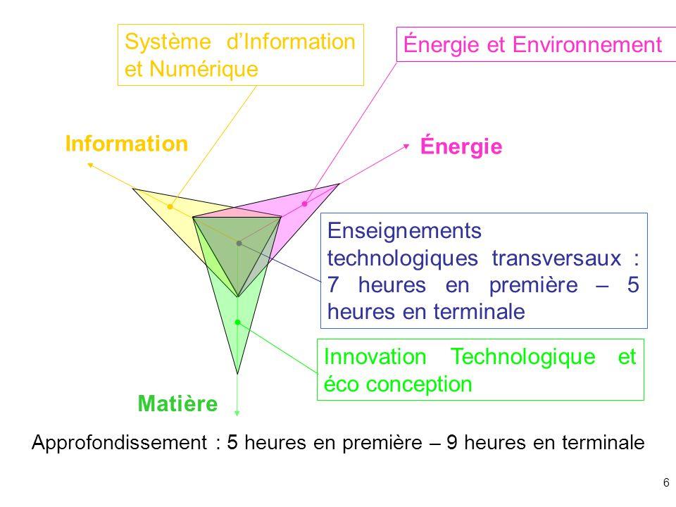 6 Enseignements technologiques transversaux : 7 heures en première – 5 heures en terminale Approfondissement : 5 heures en première – 9 heures en term