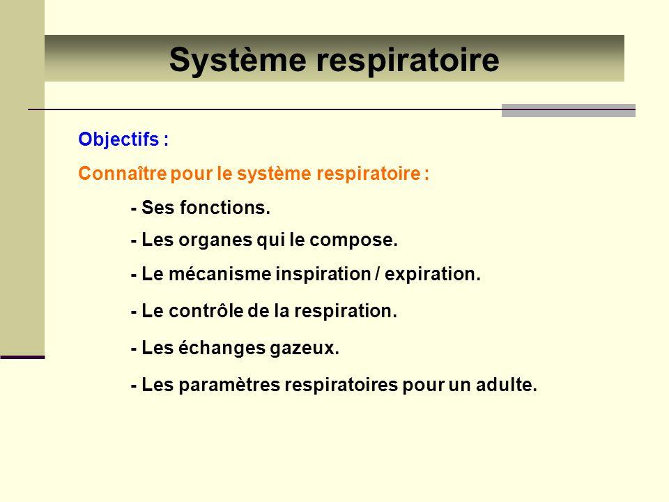 Système respiratoire Objectifs : Connaître pour le système respiratoire : - Ses fonctions. - Les organes qui le compose. - Le mécanisme inspiration /