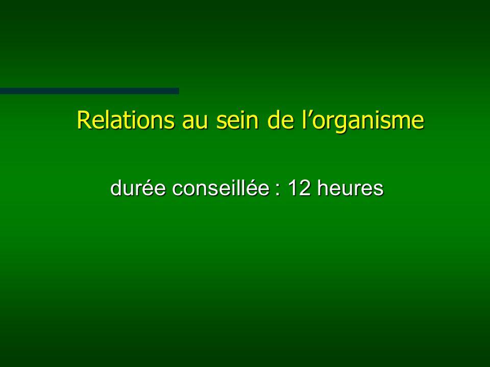 Relations au sein de lorganisme Relations au sein de lorganisme durée conseillée : 12 heures