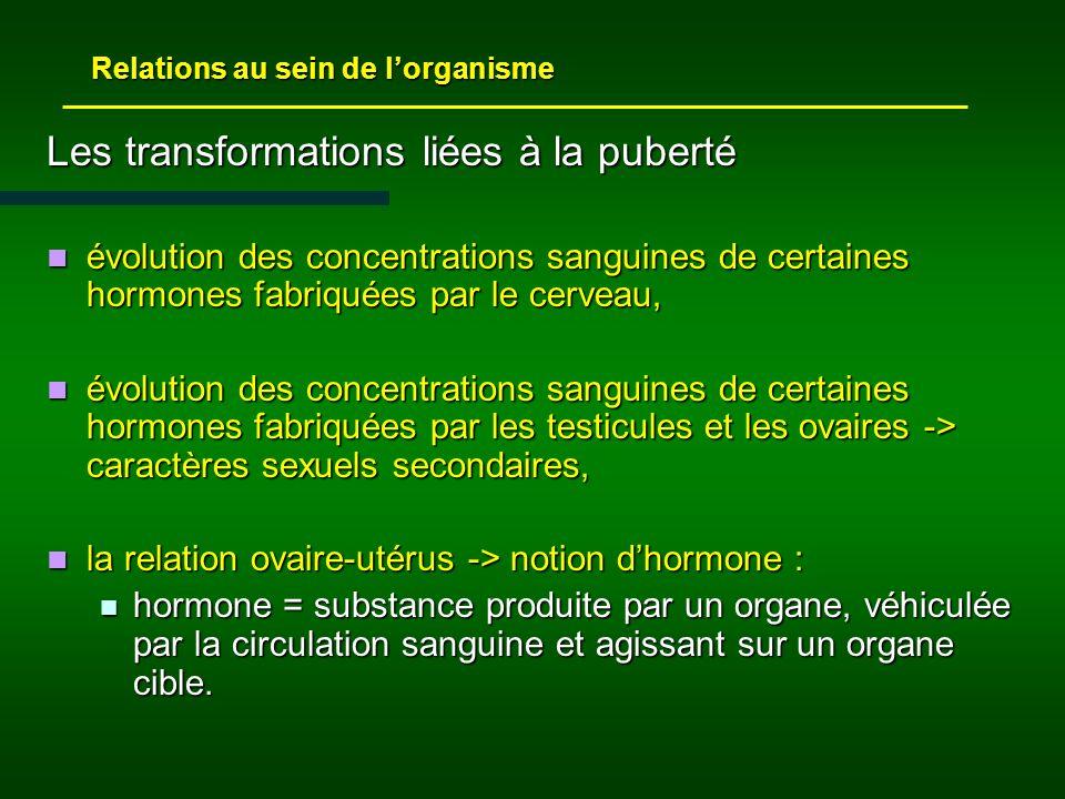 Les transformations liées à la puberté évolution des concentrations sanguines de certaines hormones fabriquées par le cerveau, évolution des concentrations sanguines de certaines hormones fabriquées par le cerveau, évolution des concentrations sanguines de certaines hormones fabriquées par les testicules et les ovaires -> caractères sexuels secondaires, évolution des concentrations sanguines de certaines hormones fabriquées par les testicules et les ovaires -> caractères sexuels secondaires, la relation ovaire-utérus -> notion dhormone : la relation ovaire-utérus -> notion dhormone : hormone = substance produite par un organe, véhiculée par la circulation sanguine et agissant sur un organe cible.