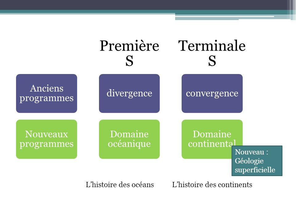 Anciens programmes Nouveaux programmes Première S divergence Domaine océanique Terminale S convergence Domaine continental Nouveau : Géologie superfic