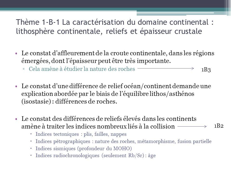Le constat daffleurement de la croute continentale, dans les régions émergées, dont lépaisseur peut être très importante.