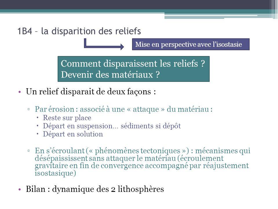 Un relief disparait de deux façons : Par érosion : associé à une « attaque » du matériau : Reste sur place Départ en suspension… sédiments si dépôt Départ en solution En sécroulant (« phénomènes tectoniques ») : mécanismes qui désépaississent sans attaquer le matériau (écroulement gravitaire en fin de convergence accompagné par réajustement isostasique) Bilan : dynamique des 2 lithosphères 1B4 – la disparition des reliefs Mise en perspective avec lisostasie Comment disparaissent les reliefs .