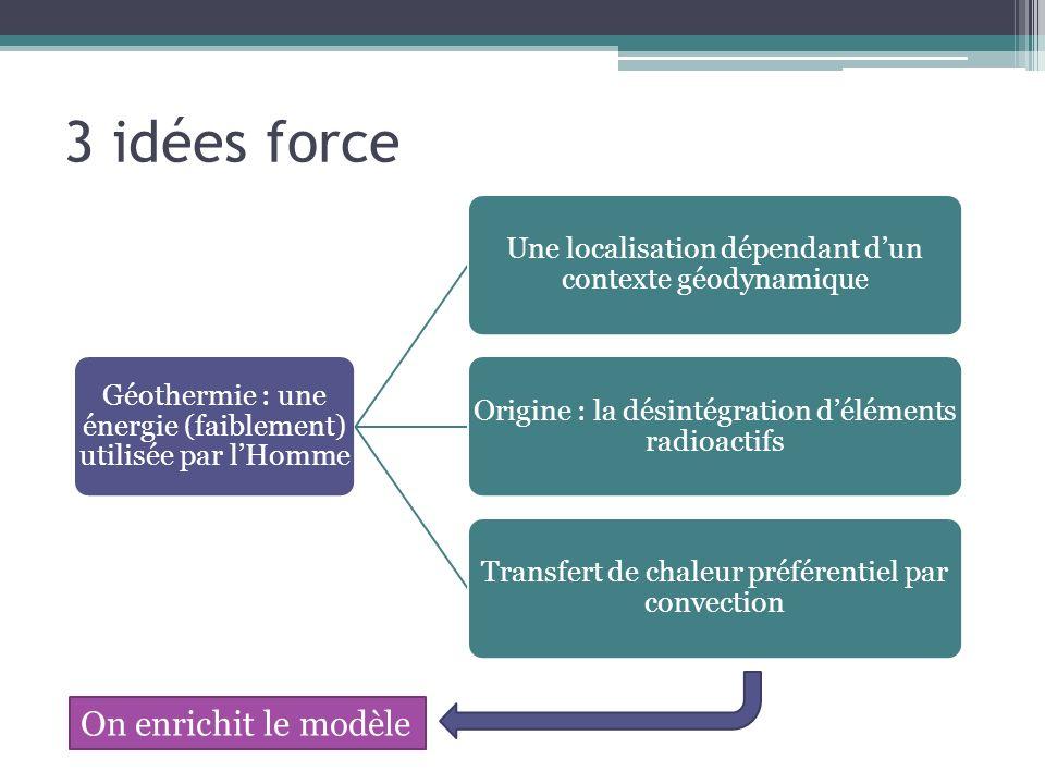 3 idées force Géothermie : une énergie (faiblement) utilisée par lHomme Une localisation dépendant dun contexte géodynamique Origine : la désintégrati