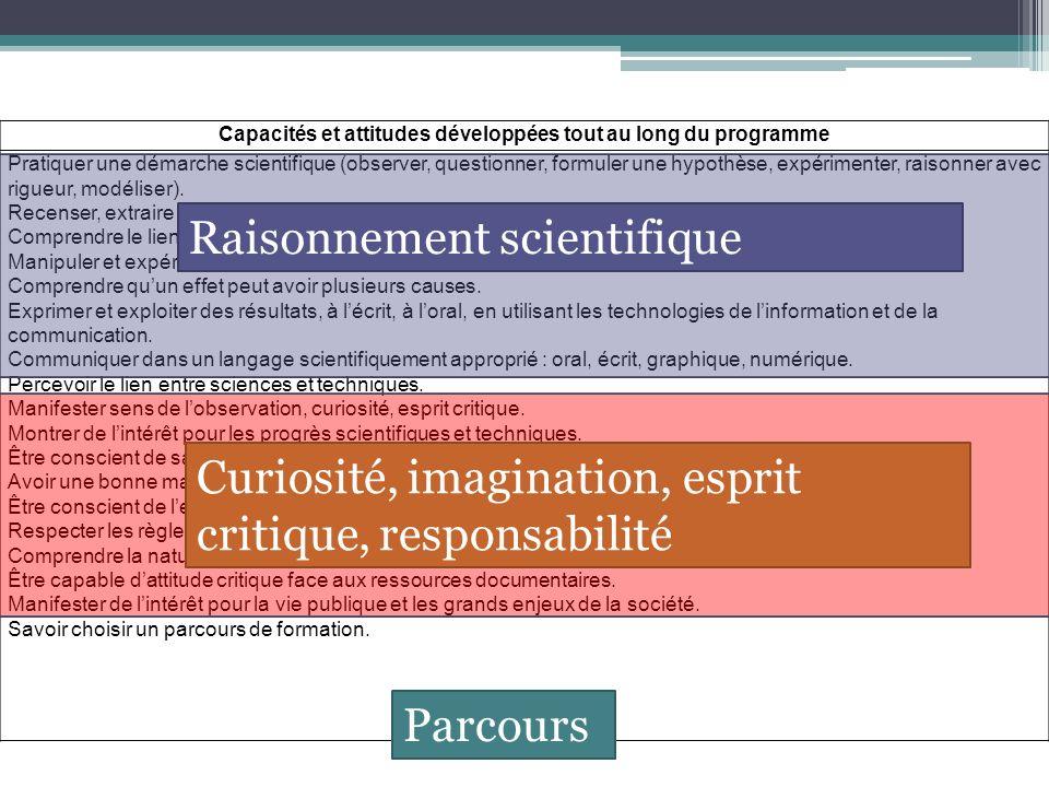 Capacités et attitudes développées tout au long du programme Pratiquer une démarche scientifique (observer, questionner, formuler une hypothèse, expér