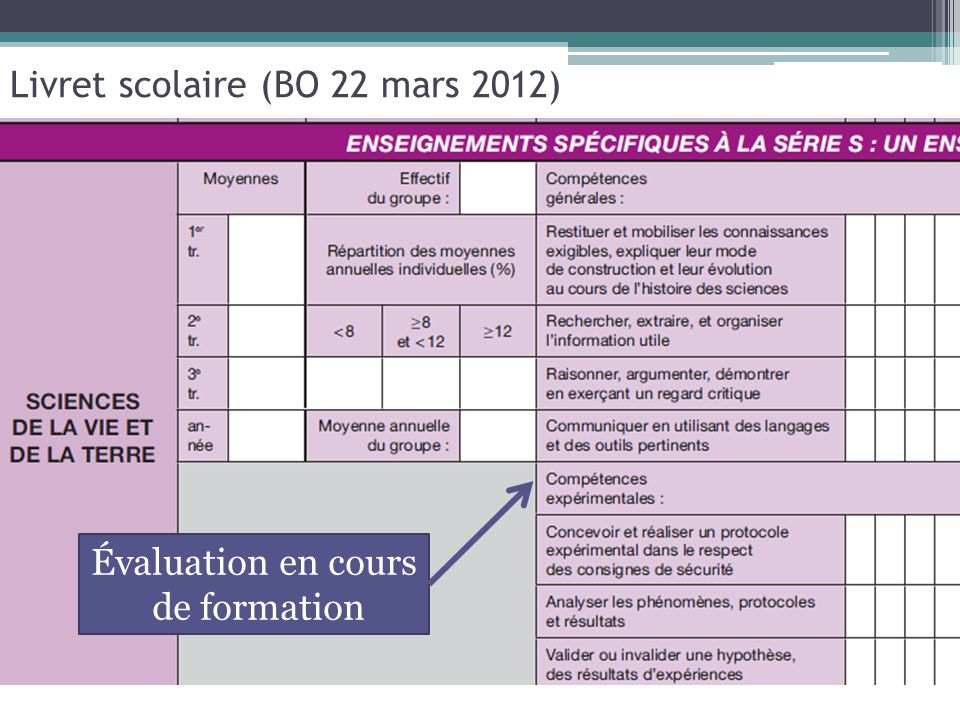 Livret scolaire (BO 22 mars 2012) Évaluation en cours de formation
