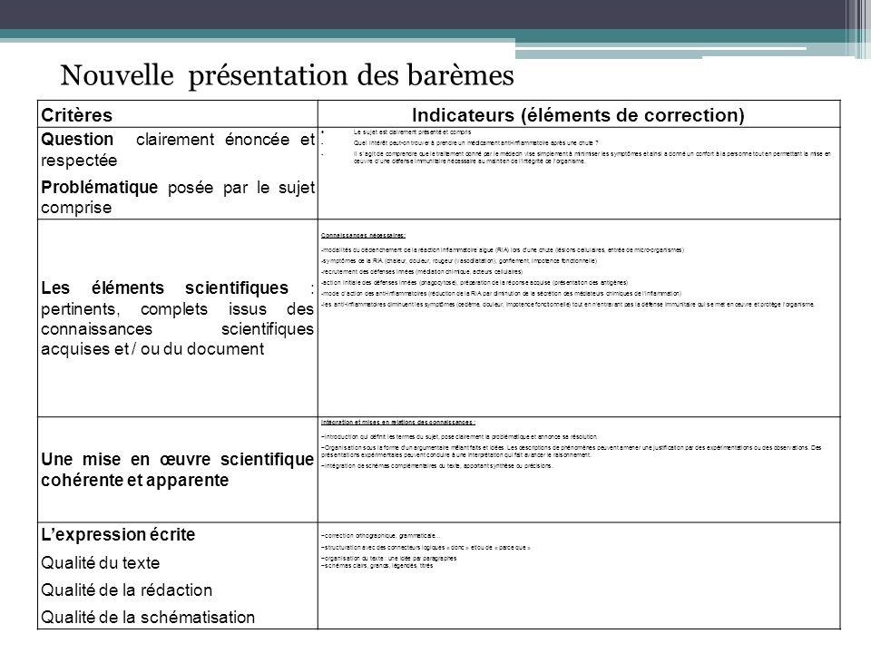 Nouvelle présentation des barèmes Critères Indicateurs (éléments de correction) Question clairement énoncée et respectée Problématique posée par le su