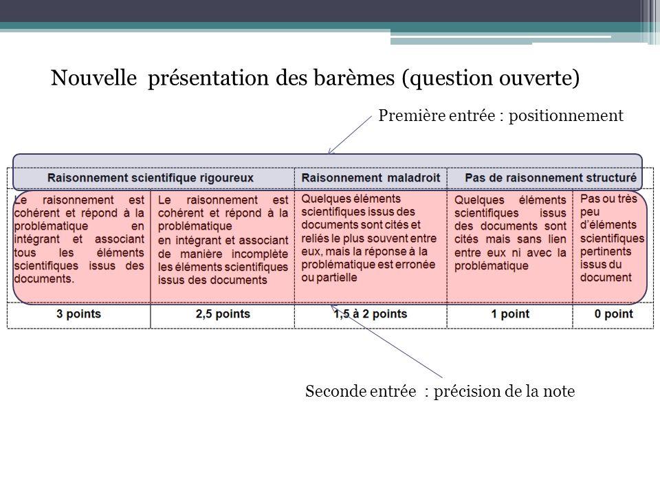 Nouvelle présentation des barèmes (question ouverte) Première entrée : positionnement Seconde entrée : précision de la note