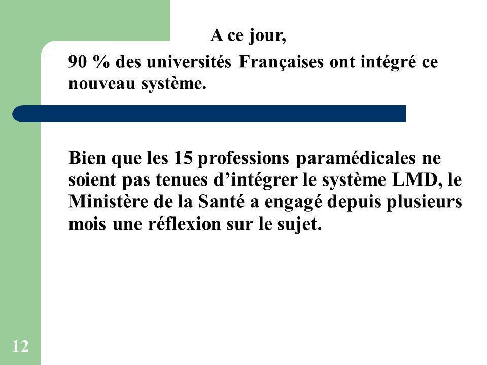 12 90 % des universités Françaises ont intégré ce nouveau système. A ce jour, Bien que les 15 professions paramédicales ne soient pas tenues dintégrer