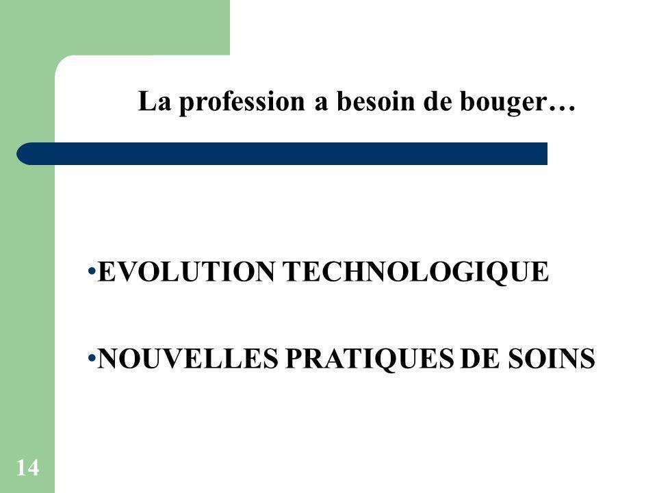 14 La profession a besoin de bouger… EVOLUTION TECHNOLOGIQUE NOUVELLES PRATIQUES DE SOINS