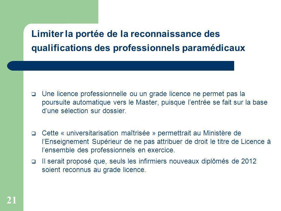 21 Limiter la portée de la reconnaissance des qualifications des professionnels paramédicaux Une licence professionnelle ou un grade licence ne permet