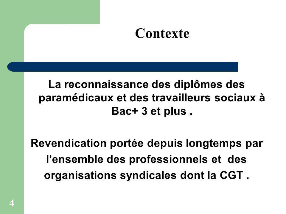 4 La reconnaissance des diplômes des paramédicaux et des travailleurs sociaux à Bac+ 3 et plus. Revendication portée depuis longtemps par lensemble de