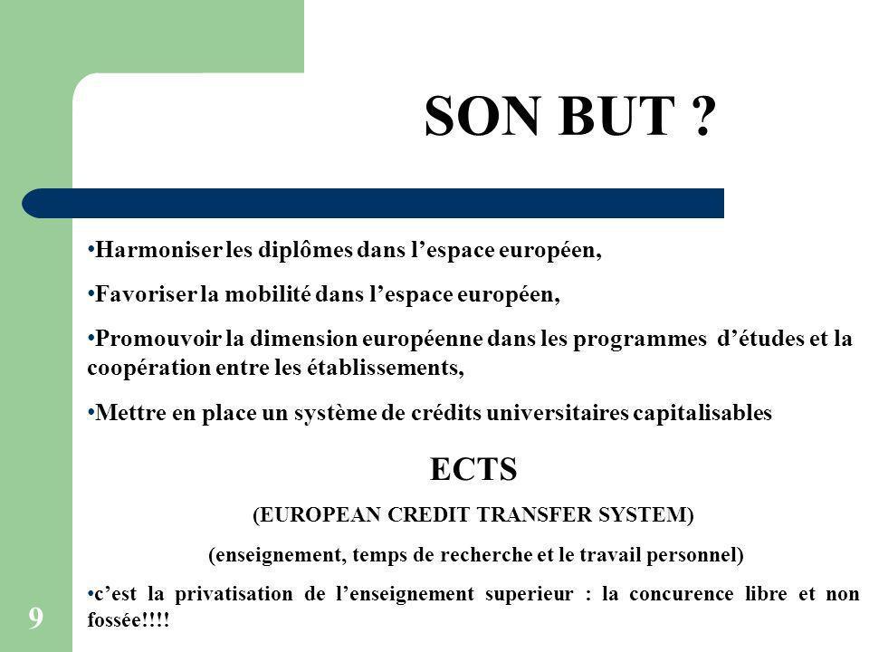 9 SON BUT ? Harmoniser les diplômes dans lespace européen, Favoriser la mobilité dans lespace européen, Promouvoir la dimension européenne dans les pr