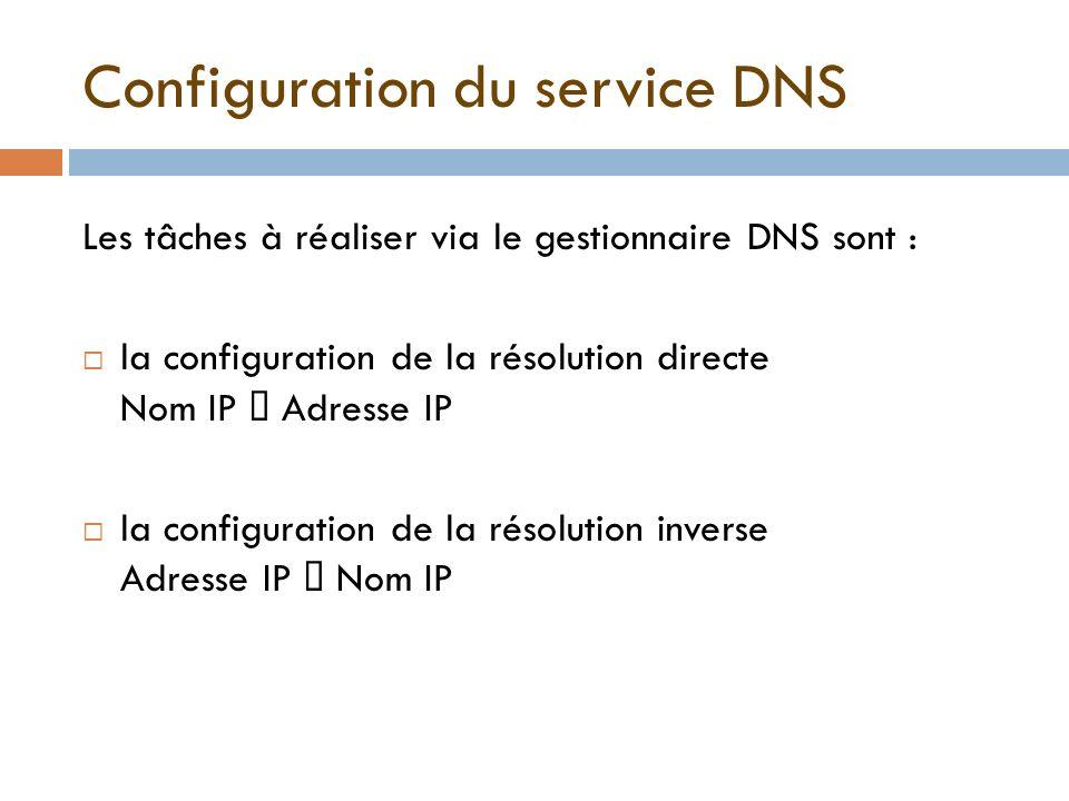 Configuration du service DNS Les tâches à réaliser via le gestionnaire DNS sont : la configuration de la résolution directe Nom IP Adresse IP la confi