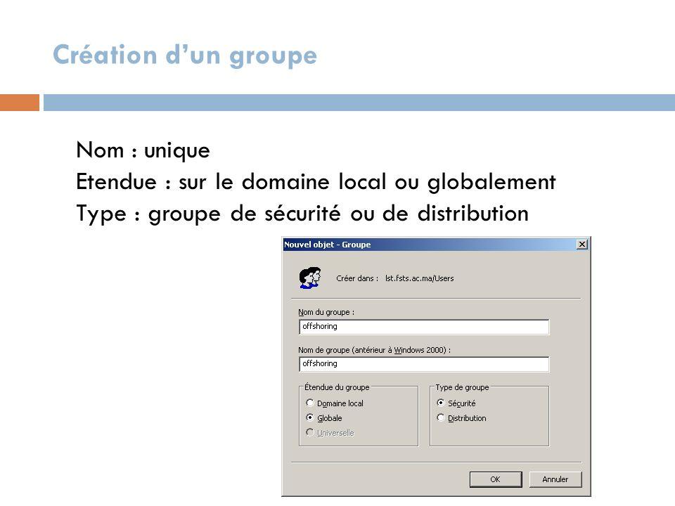 Création dun groupe Nom : unique Etendue : sur le domaine local ou globalement Type : groupe de sécurité ou de distribution