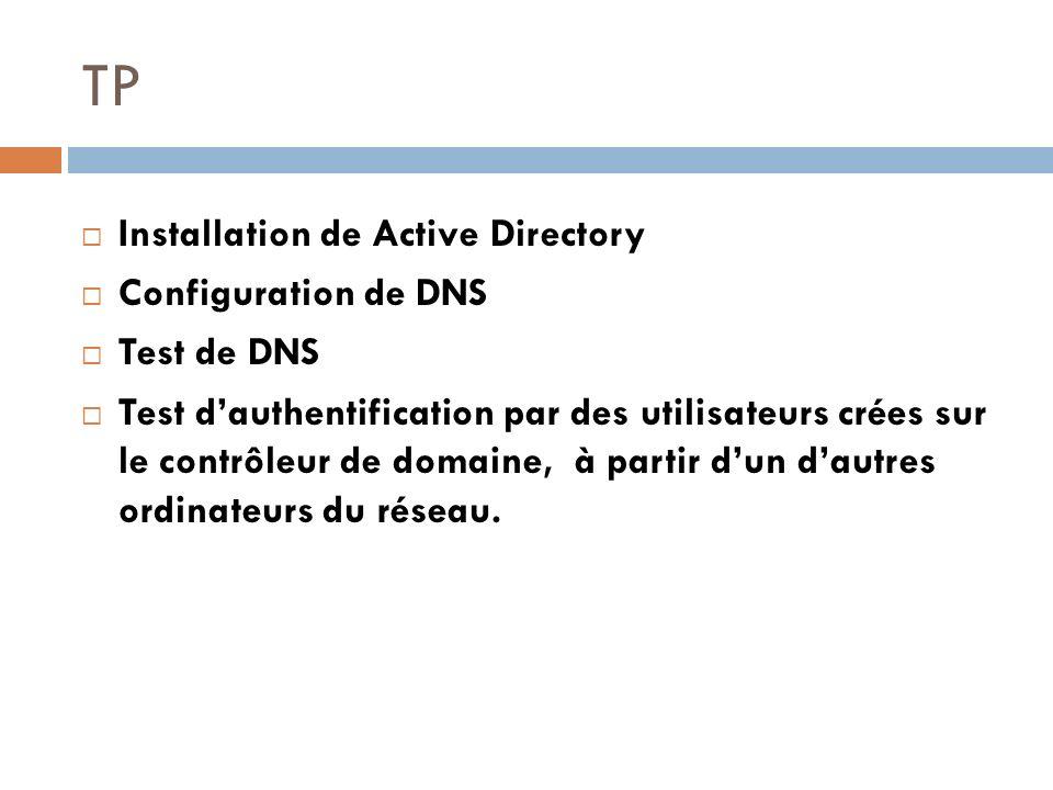 TP Installation de Active Directory Configuration de DNS Test de DNS Test dauthentification par des utilisateurs crées sur le contrôleur de domaine, à