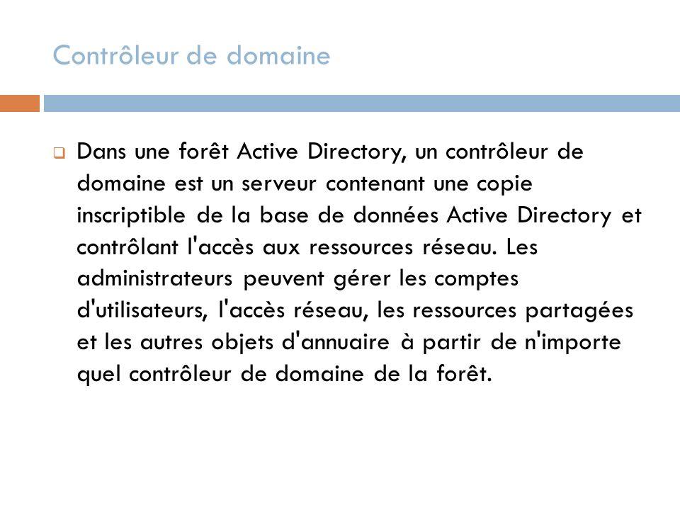 Contrôleur de domaine Dans une forêt Active Directory, un contrôleur de domaine est un serveur contenant une copie inscriptible de la base de données