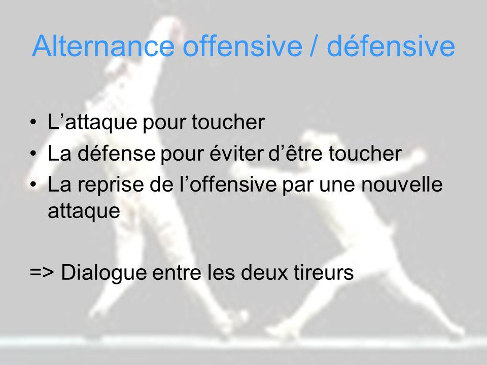 Cathy Béraud CPC EPS Circonscription Dax Sud Adour Alternance offensive / défensive Lattaque pour toucher La défense pour éviter dêtre toucher La repr