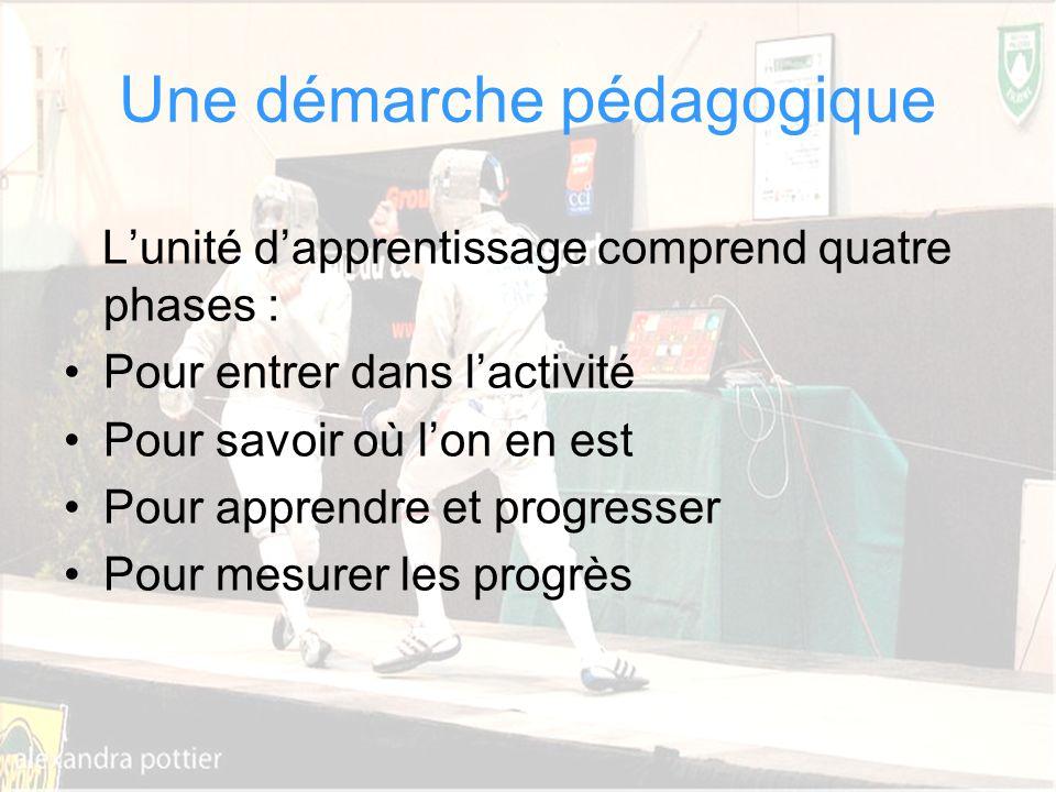 Cathy Béraud CPC EPS Circonscription Dax Sud Adour Une démarche pédagogique Lunité dapprentissage comprend quatre phases : Pour entrer dans lactivité