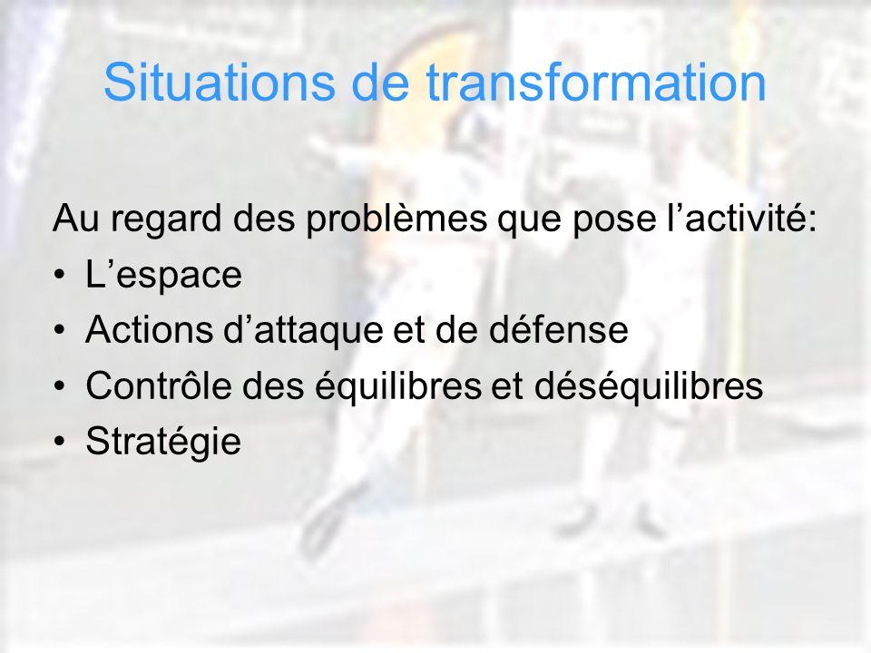 Cathy Béraud CPC EPS Circonscription Dax Sud Adour Situations de transformation Au regard des problèmes que pose lactivité: Lespace Actions dattaque e