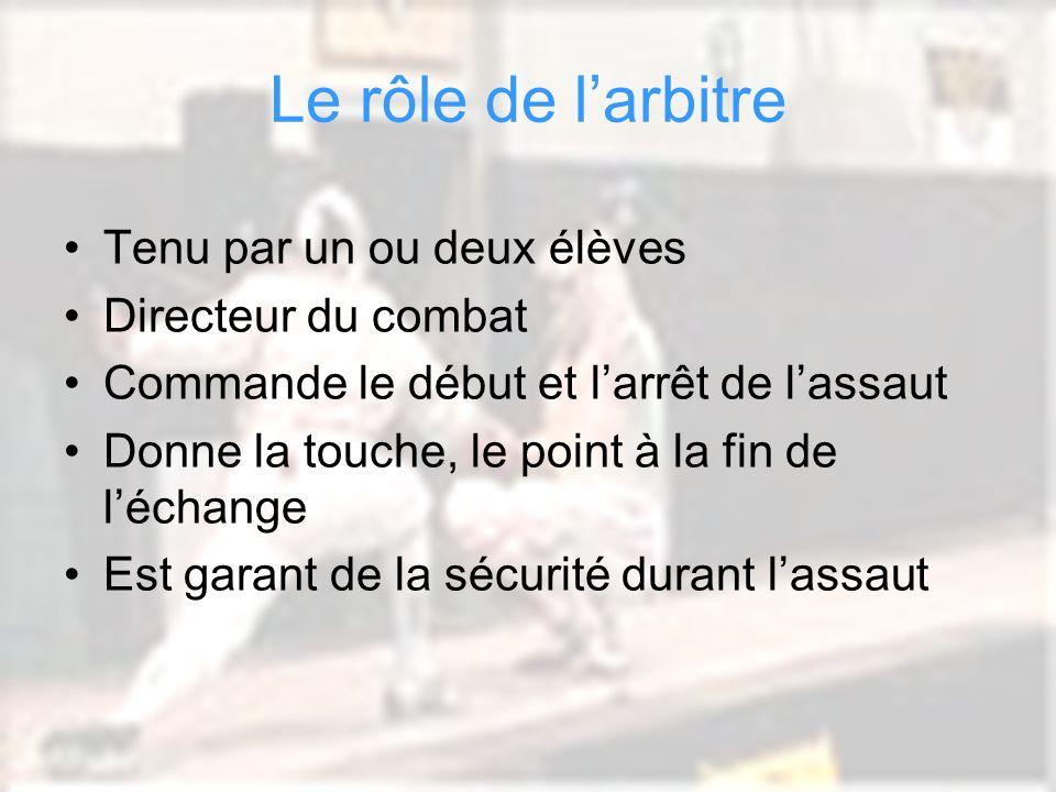 Cathy Béraud CPC EPS Circonscription Dax Sud Adour Le rôle de larbitre Tenu par un ou deux élèves Directeur du combat Commande le début et larrêt de l